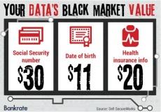 equifax price of stolen info